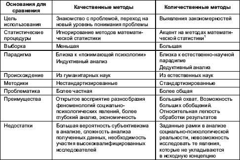 Речевой акт включает в себя действия следующих типов